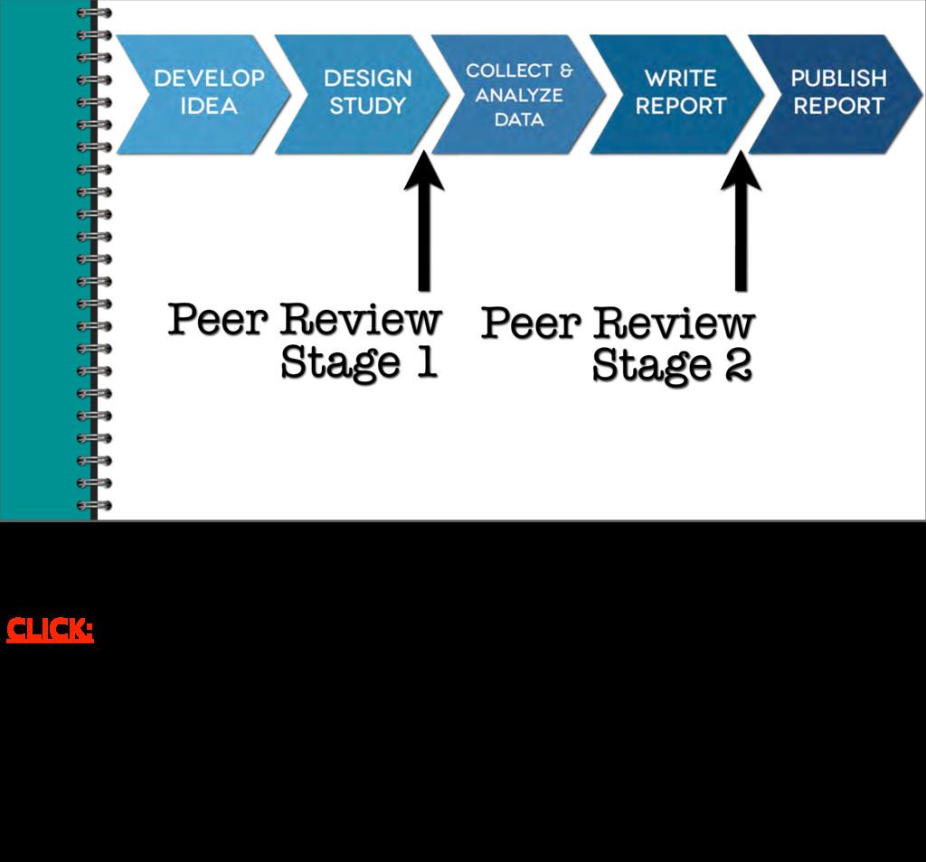 Peer Review Stage 1 Stage 2 Peer Review peer re...