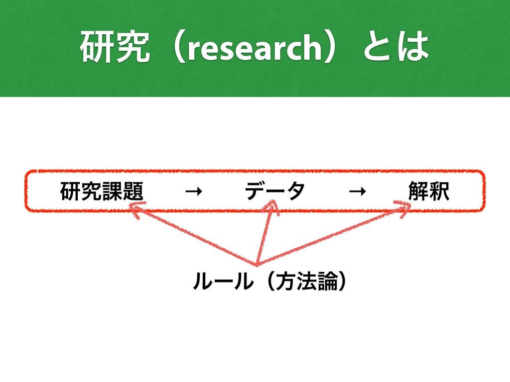 ݚڀ՝ σʔλ ղऍ → → ݚڀʢresearchʣͱ ϧʔϧʢํ๏ʣ
