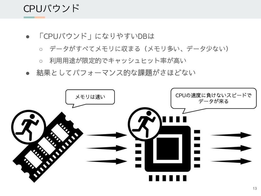 CPUバウンド ● 「CPUバウンド」になりやすいDBは ○ データがすべてメモリに収まる(メ...