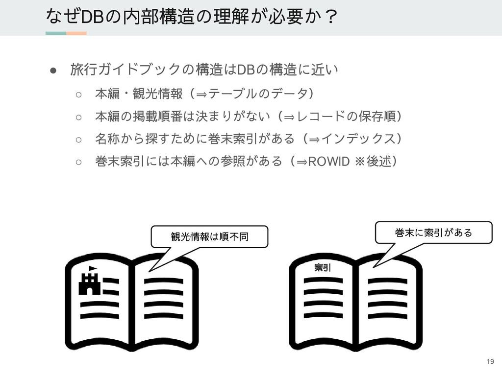 ● 旅行ガイドブックの構造はDBの構造に近い ○ 本編・観光情報(⇒テーブルのデータ) ○ 本...