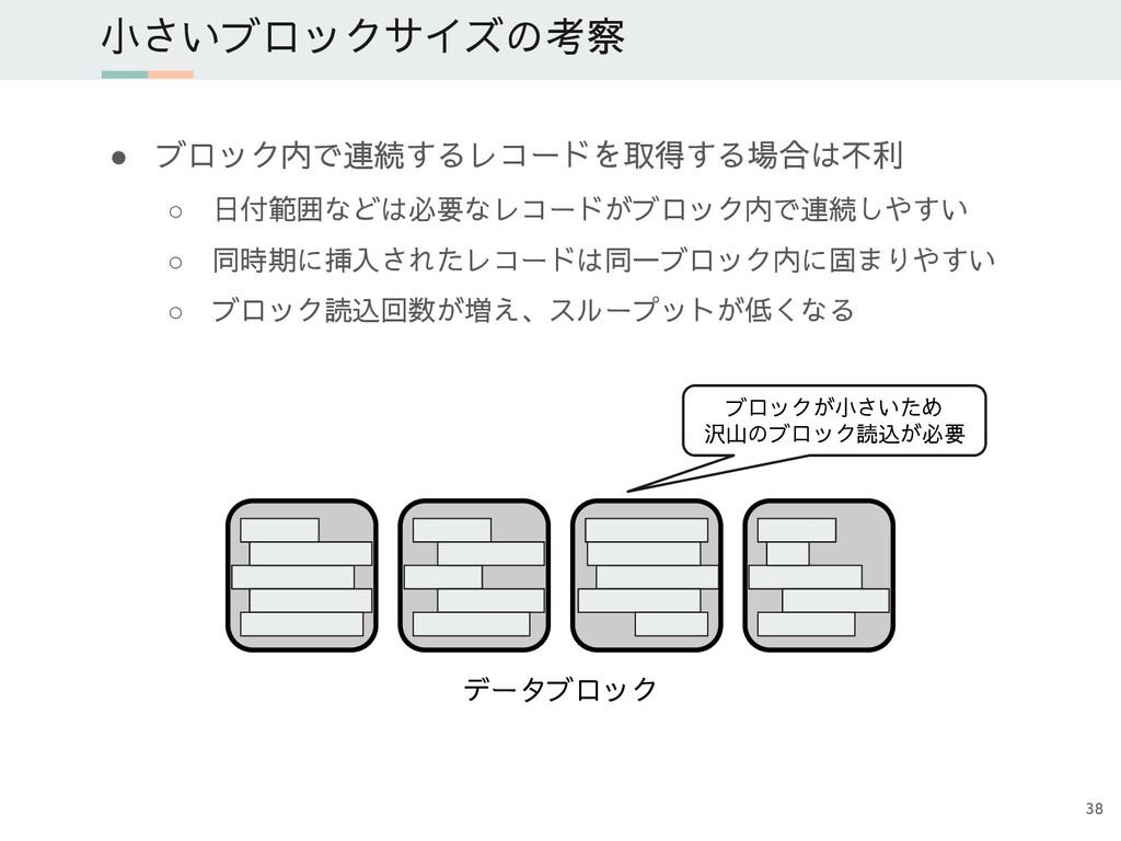 小さいブロックサイズの考察 ● ブロック内で連続するレコードを取得する場合は不利 ○ 日付範囲...