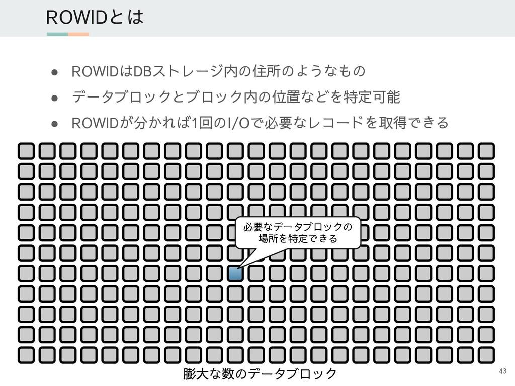 ROWIDとは ● ROWIDはDBストレージ内の住所のようなもの ● データブロックとブロッ...