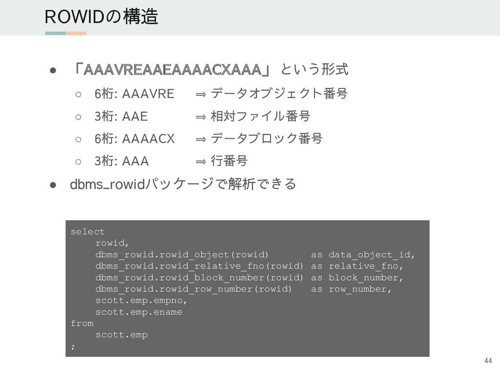 ROWIDの構造 ● 「AAAVREAAEAAAACXAAA」 という形式 ○ 6桁: AAA...
