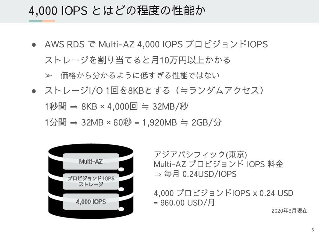 4,000 IOPS とはどの程度の性能か ● AWS RDS で Multi-AZ 4,00...