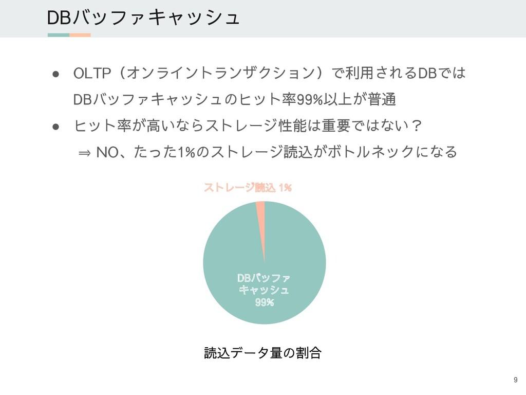 DBバッファキャッシュ ● OLTP(オンライントランザクション)で利用されるDBでは DBバ...