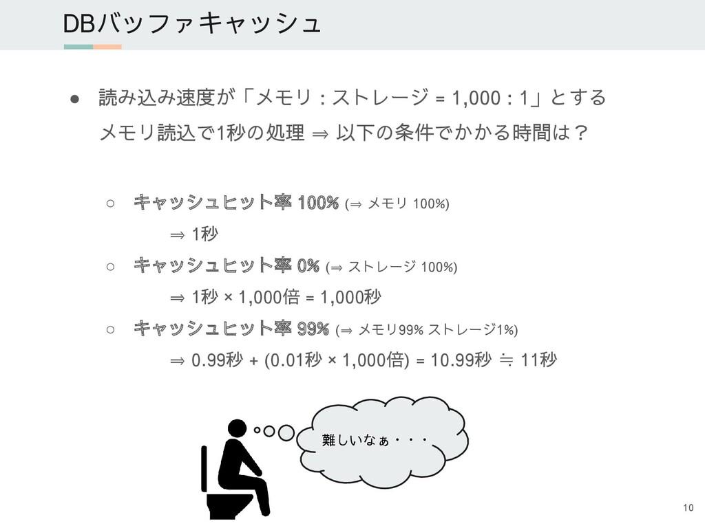 DBバッファキャッシュ ● 読み込み速度が「メモリ : ストレージ = 1,000 : 1」と...