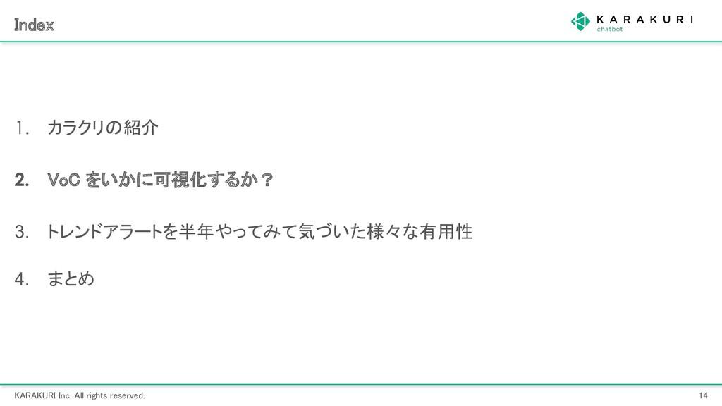 KARAKURI Inc. All rights reserved. 14 Index ...