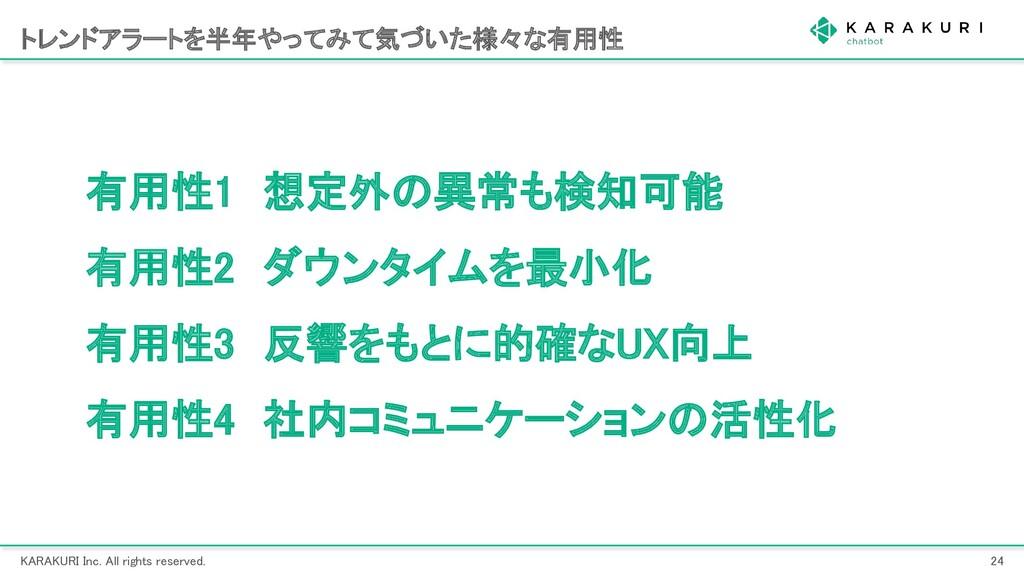 KARAKURI Inc. All rights reserved. 24 トレンドアラー...