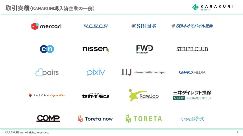 KARAKURI Inc. All rights reserved. 7 取引実績(KAR...