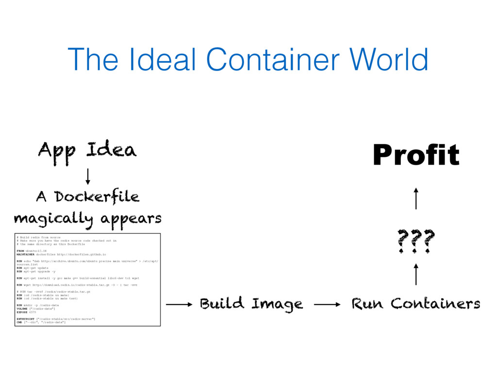 The Ideal Container World App Idea A Dockerfile...