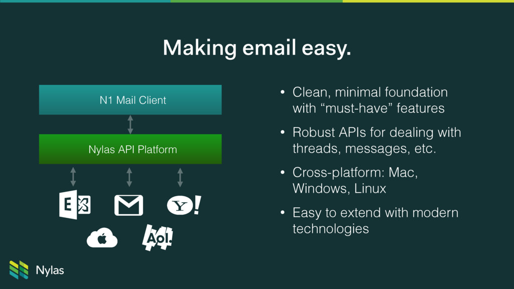 N1 Mail Client • Clean, minimal foundation with...