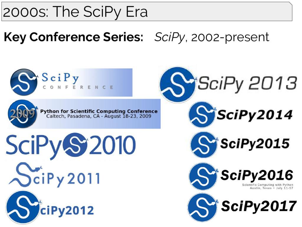 2000s: The SciPy Era Key Conference Series: Sci...