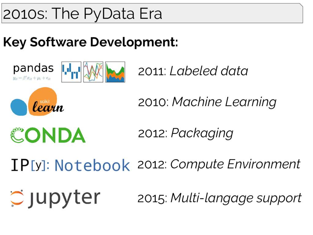 Key Software Development: 2010s: The PyData Era...