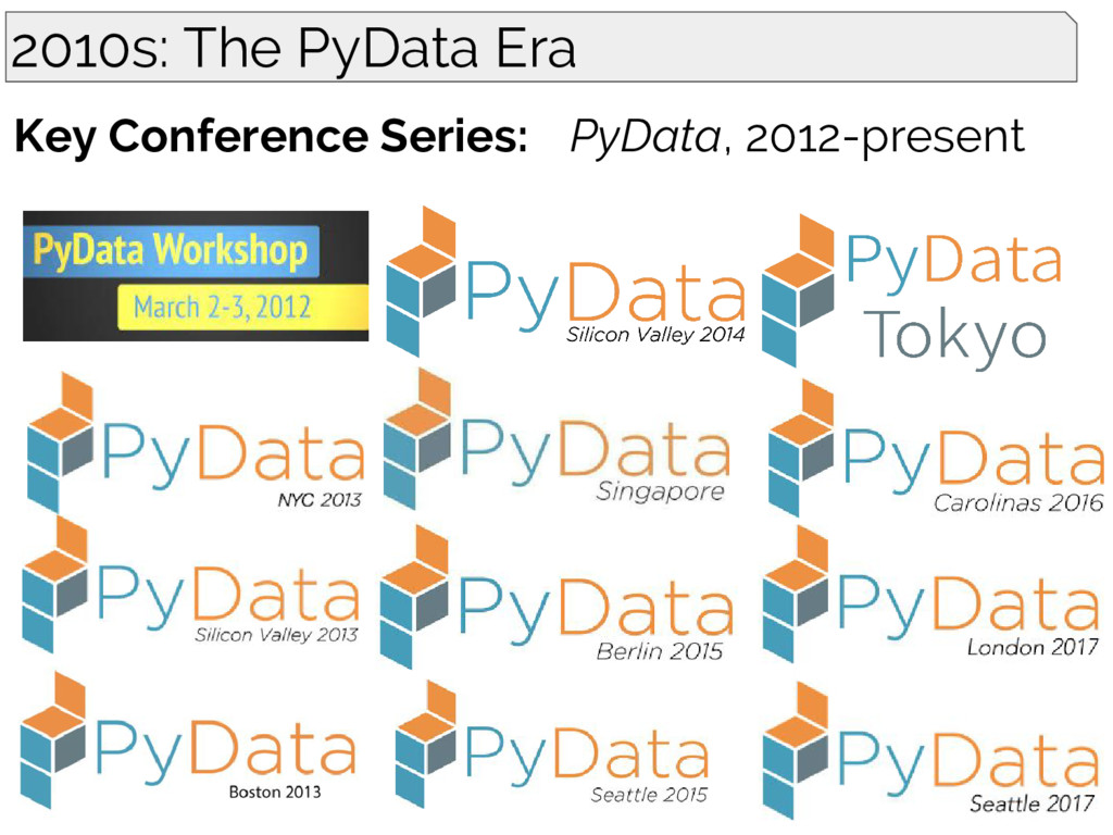 Key Conference Series: PyData, 2012-present 201...
