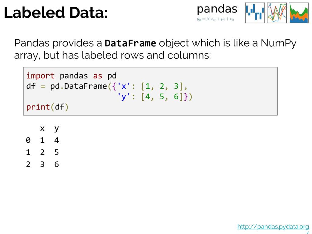 Labeled Data: Pandas provides a DataFrame objec...