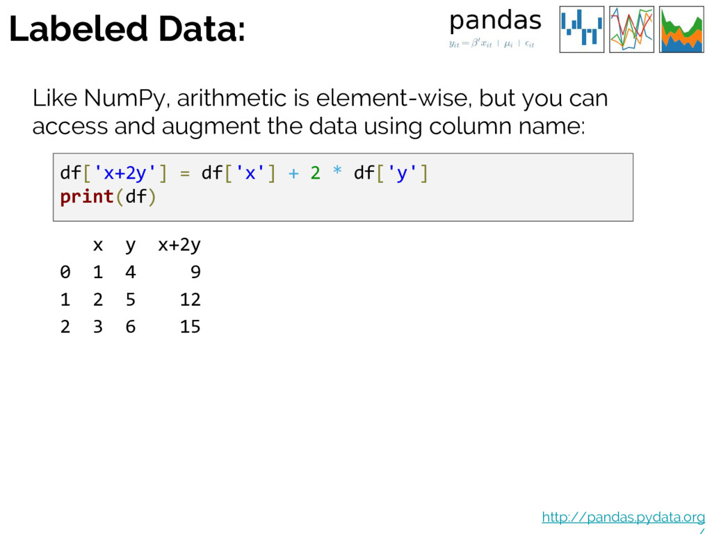 Labeled Data: Like NumPy, arithmetic is element...