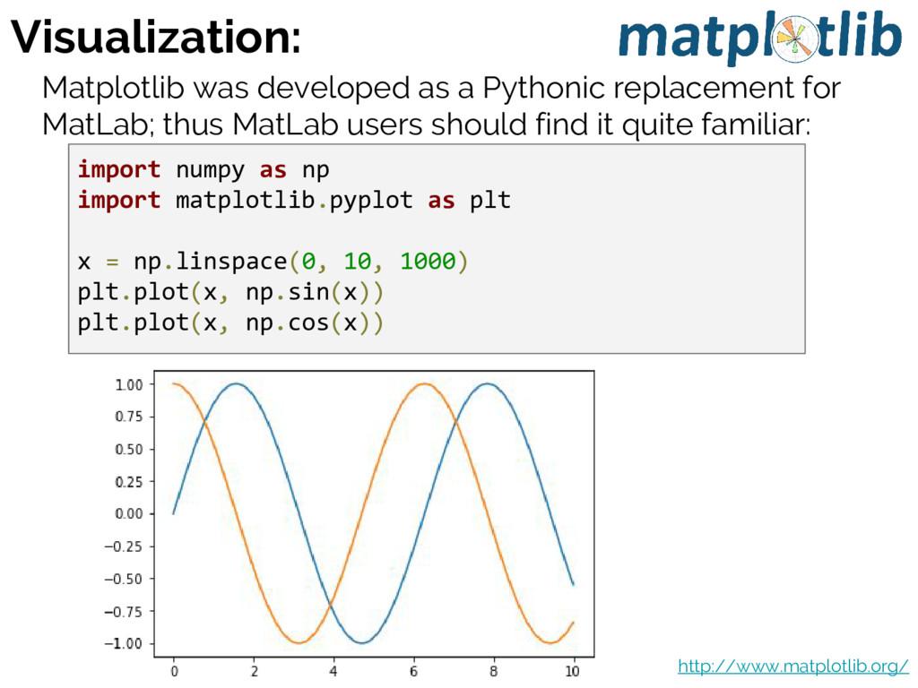 Visualization: Matplotlib was developed as a Py...
