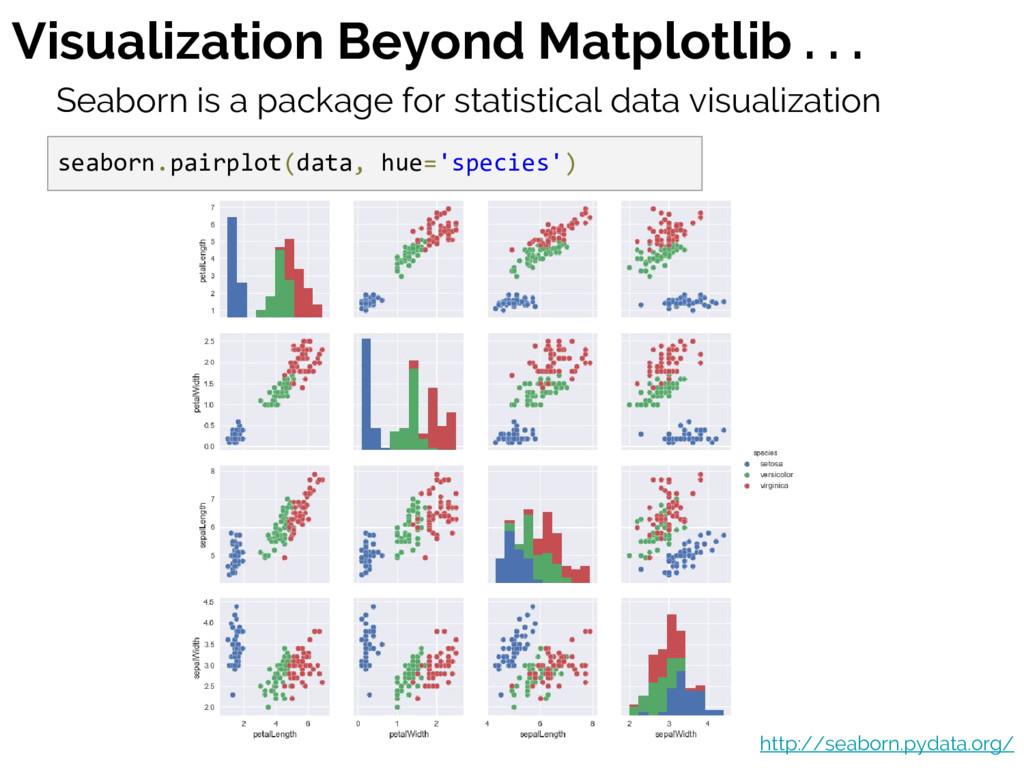 Visualization Beyond Matplotlib . . . Seaborn i...