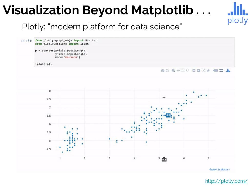 """Visualization Beyond Matplotlib . . . Plotly: """"..."""
