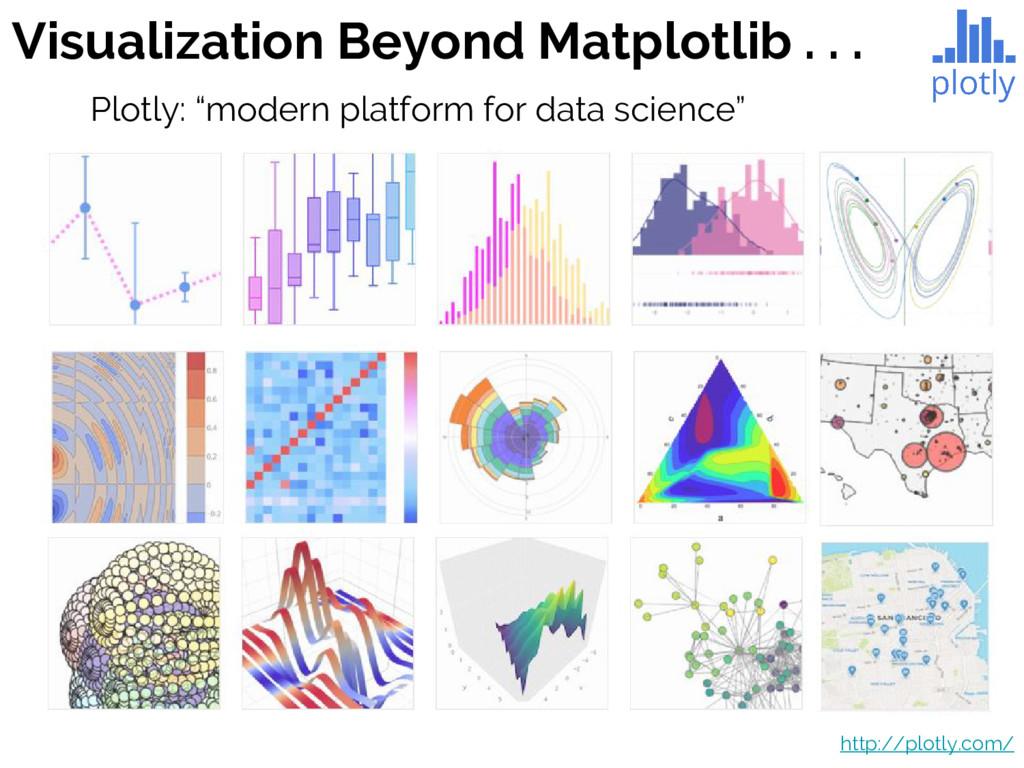 Visualization Beyond Matplotlib . . . http://pl...