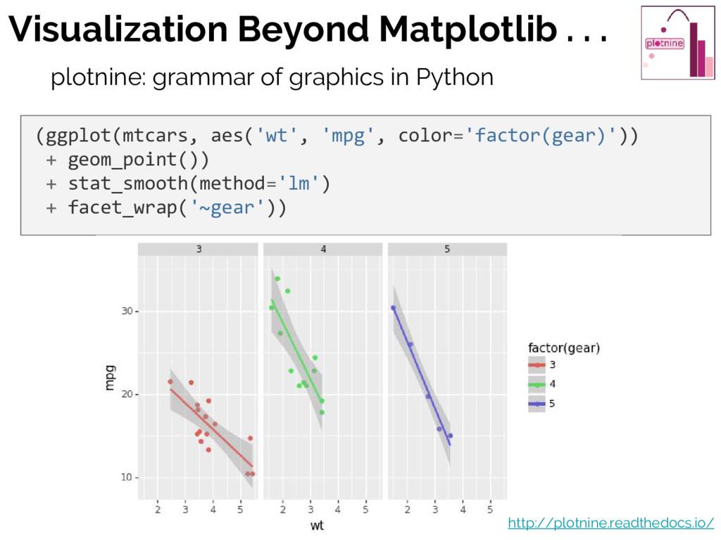 (ggplot(mtcars, aes('wt', 'mpg', color='factor(...