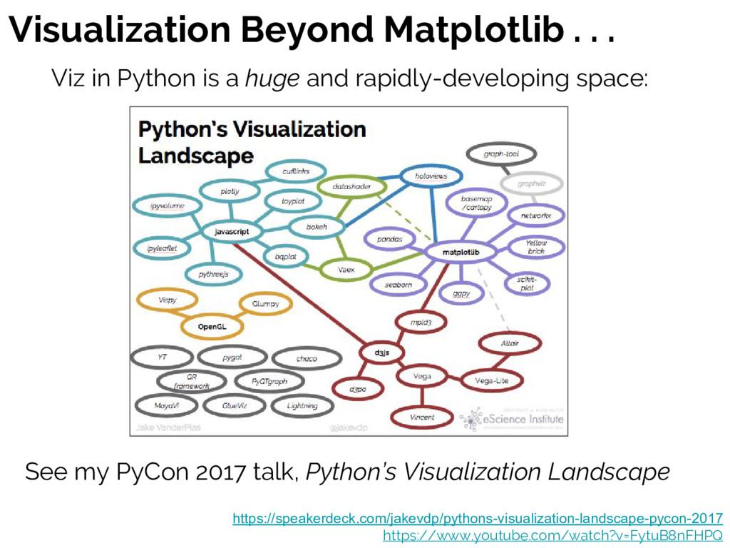 Visualization Beyond Matplotlib . . . Viz in Py...