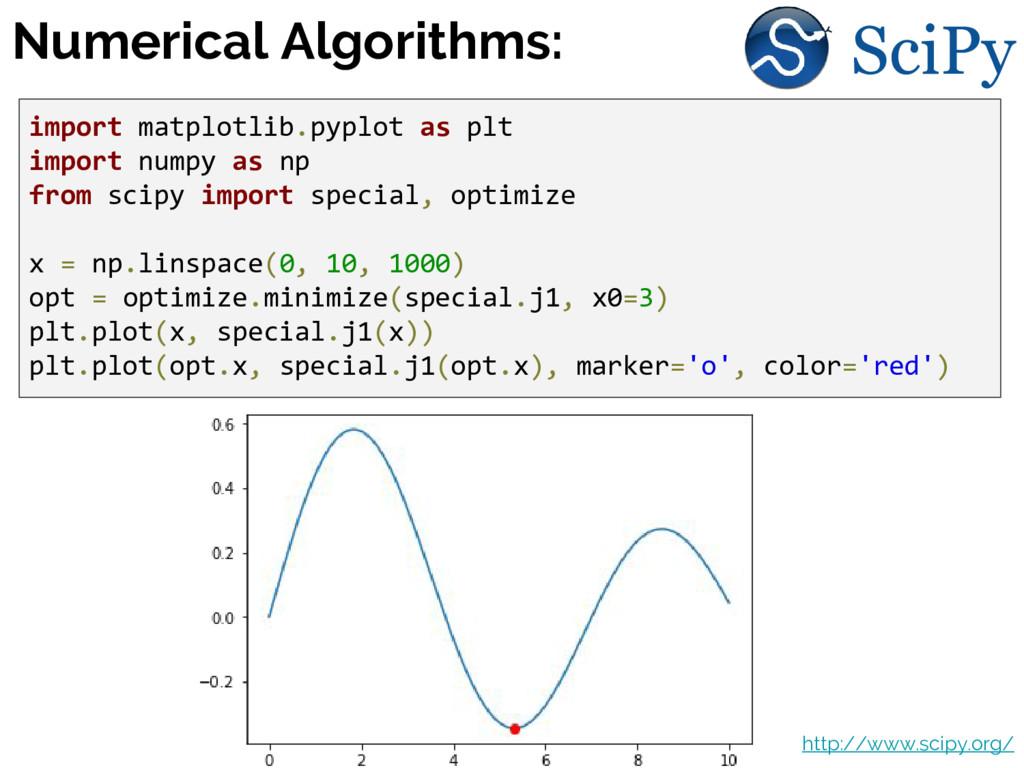 Numerical Algorithms: SciPy import matplotlib.p...