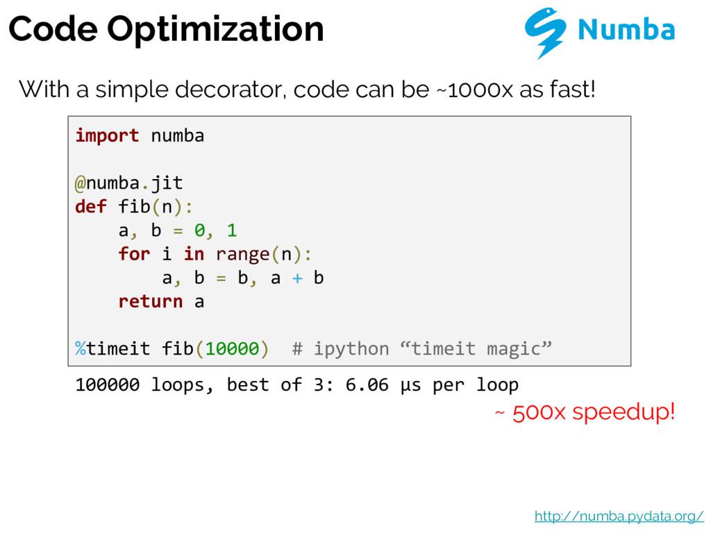 Code Optimization http://numba.pydata.org/ Numb...