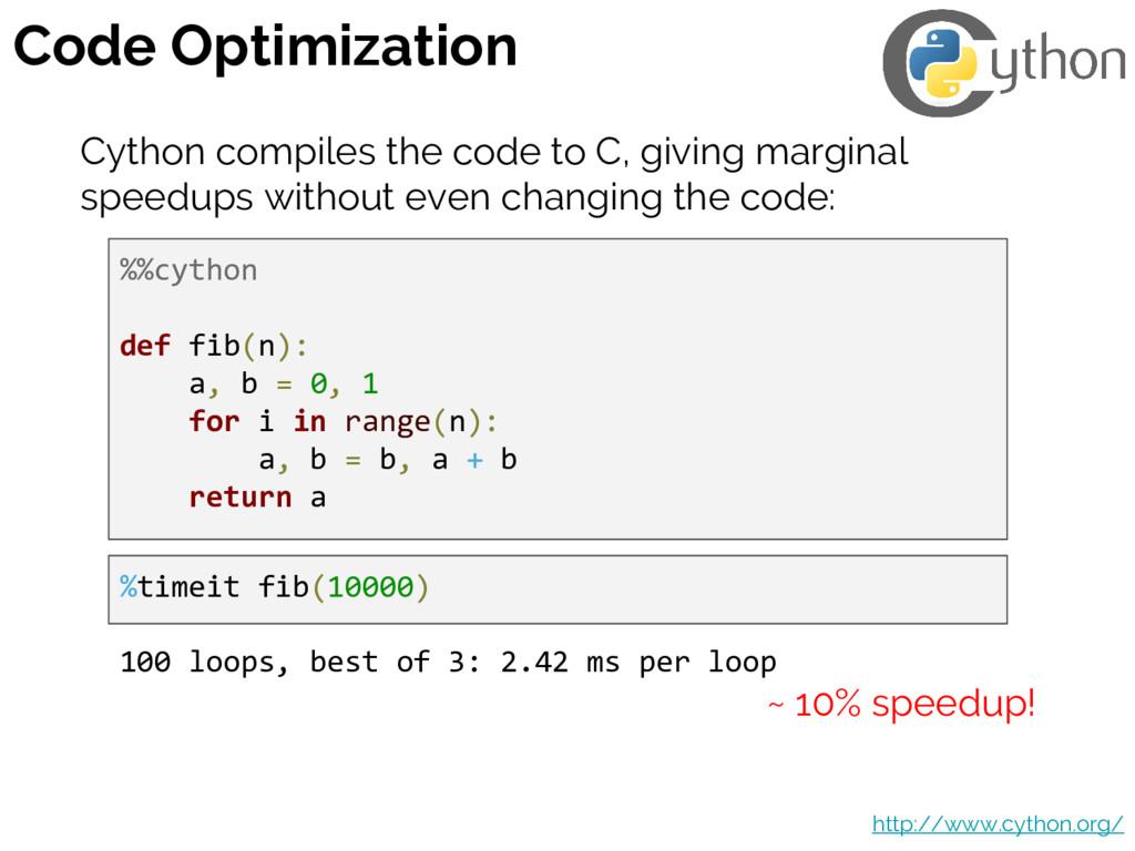 Code Optimization http://www.cython.org/ Cython...