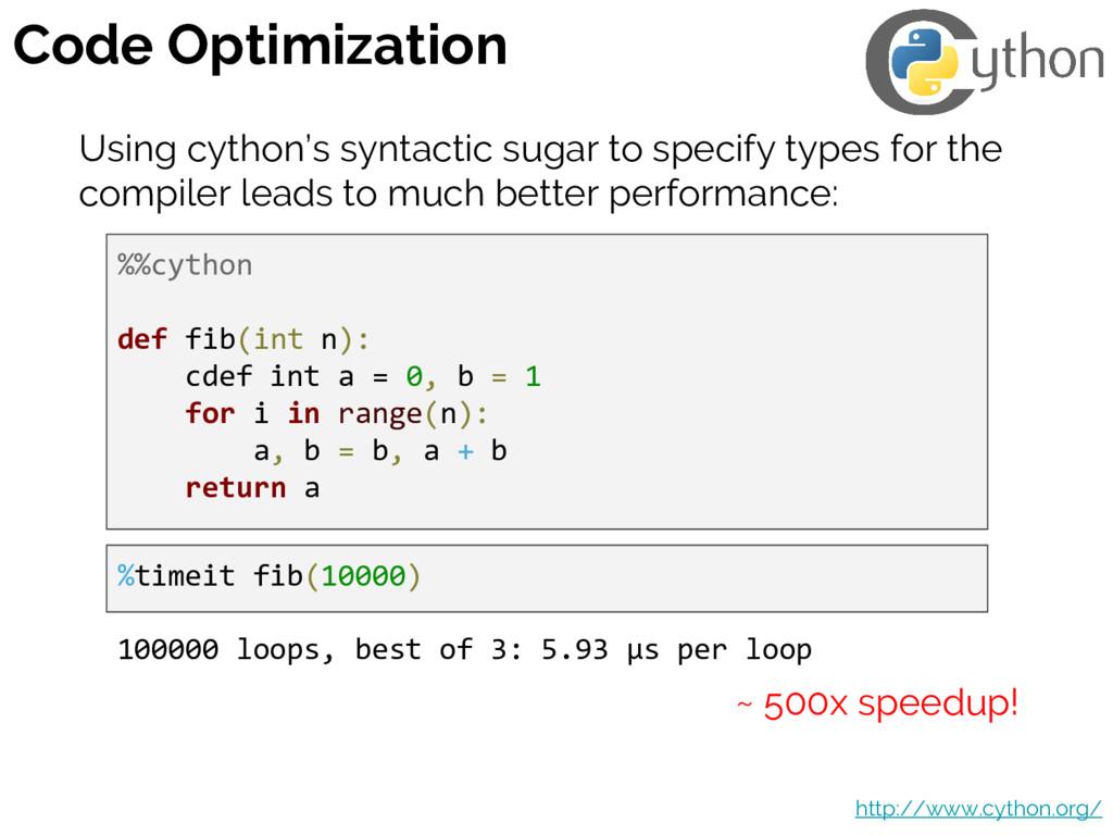 Code Optimization http://www.cython.org/ Using ...