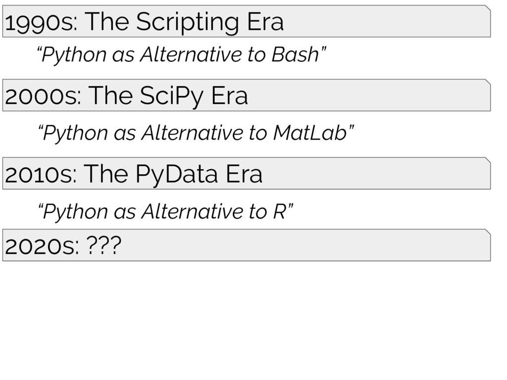 1990s: The Scripting Era 2000s: The SciPy Era 2...