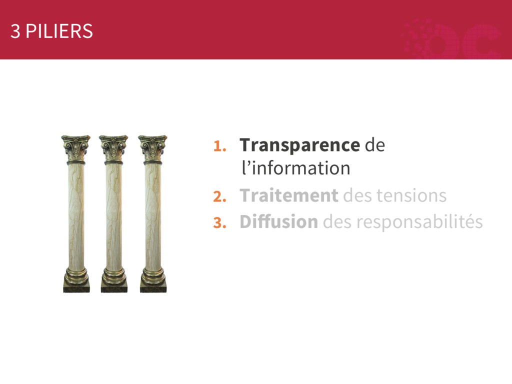 1. Transparence de l'information 2. Traitemen...