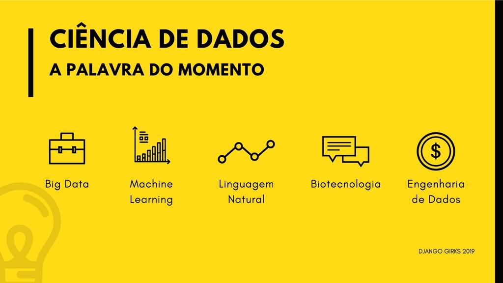 CIÊNCIA DE DADOS A PALAVRA DO MOMENTO DJANGO GI...