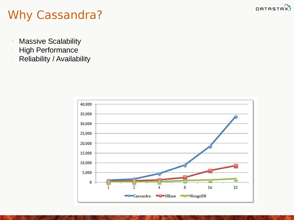 Why Cassandra?  Massive Scalability  High Per...