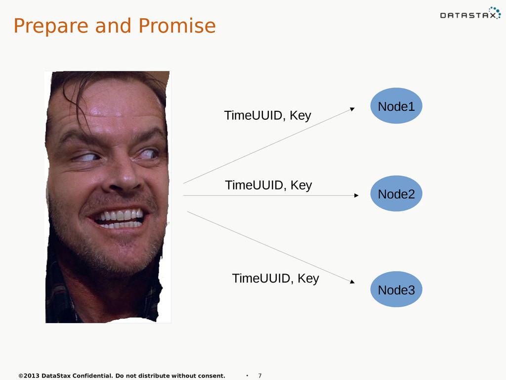 Prepare and Promise ©2013 DataStax Confidential...