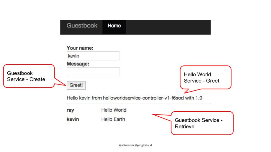 @saturnism @googlecloud Hello World Service - G...