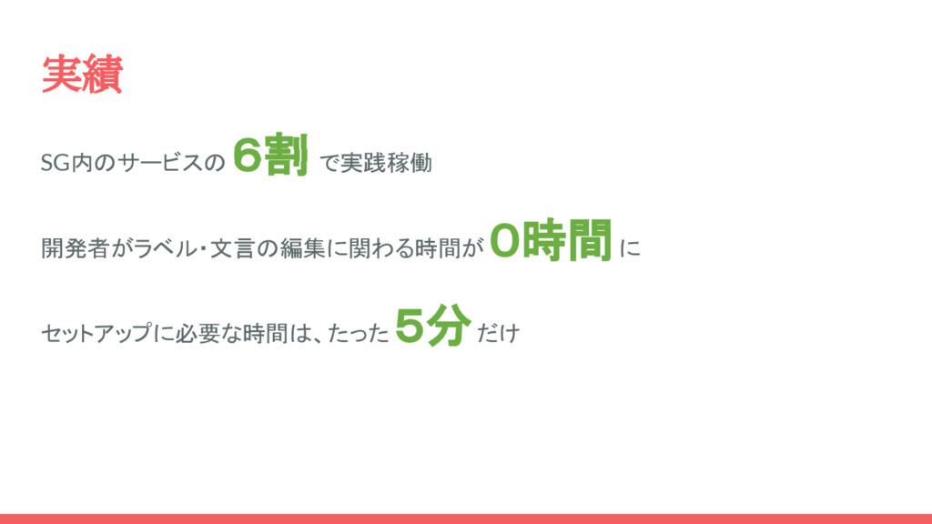 実績 SG内のサービスの 6割 で実践稼働 開発者がラベル・文言の編集に関わる時間が 0時間 ...