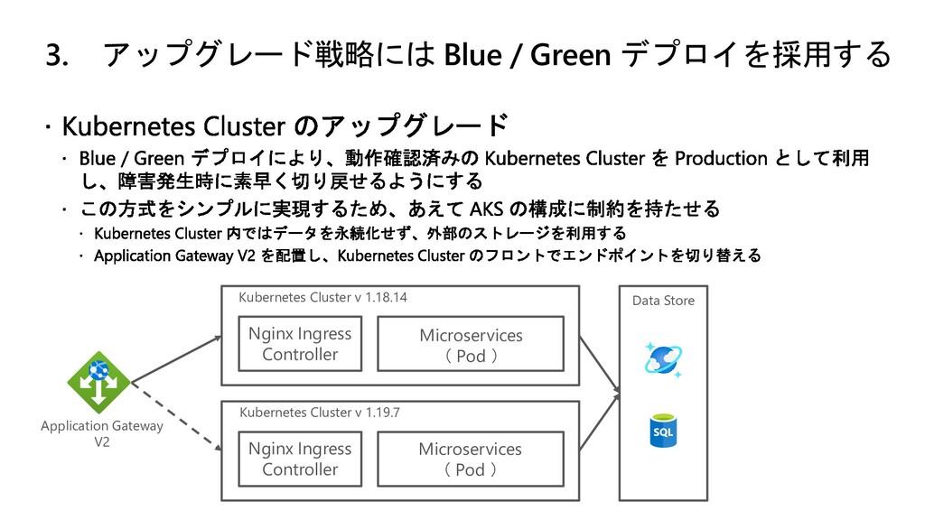 3. アップグレード戦略には Blue / Green デプロイを採用する Nginx Ing...