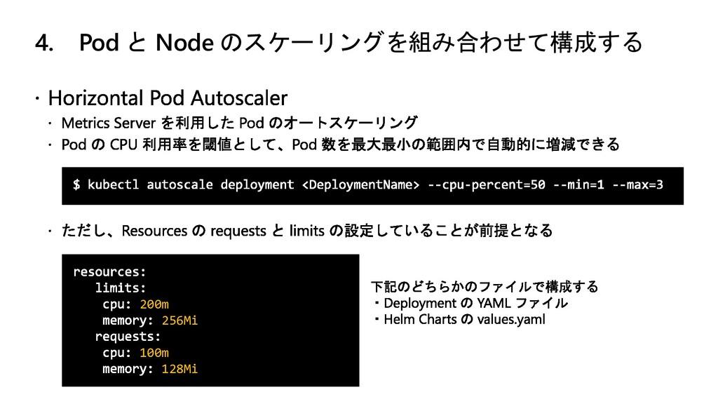 4. Pod と Node のスケーリングを組み合わせて構成する 200m 256Mi 100...