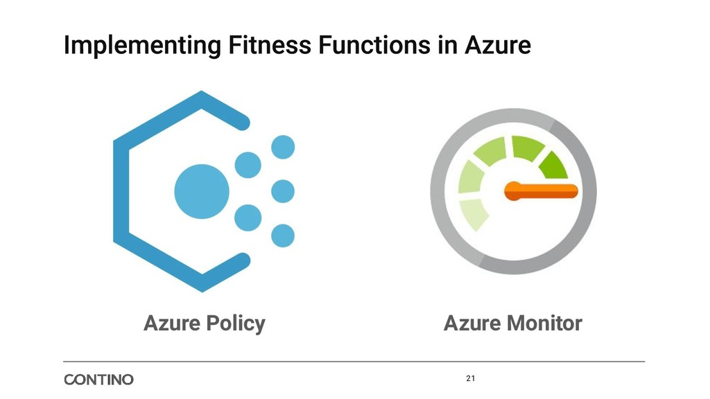 Azure Policy Azure Monitor 21