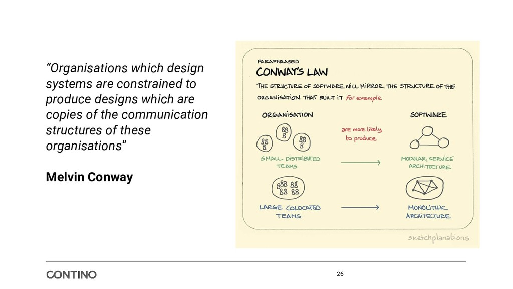 """Conway's Law """"Organisations which design system..."""