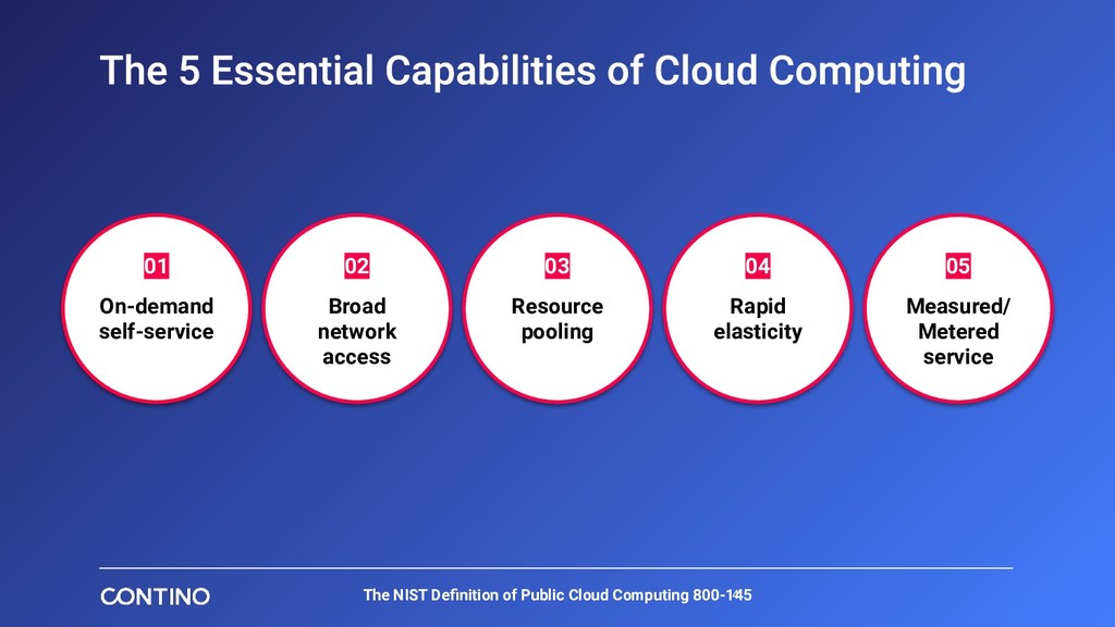 The NIST Definition of Public Cloud Computing 80...