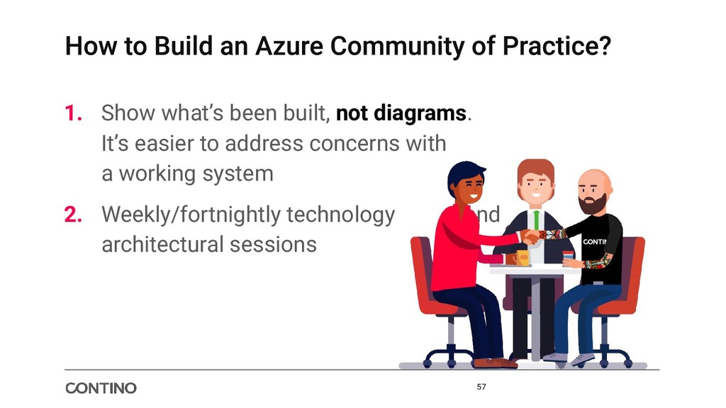 1. Show what's been built, not diagrams. It's e...