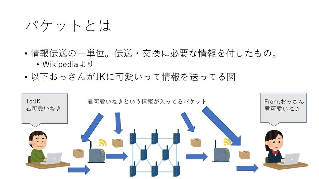 パケットとは • 情報伝送の⼀単位。伝送・交換に必要な情報を付したもの。 • Wikipedi...