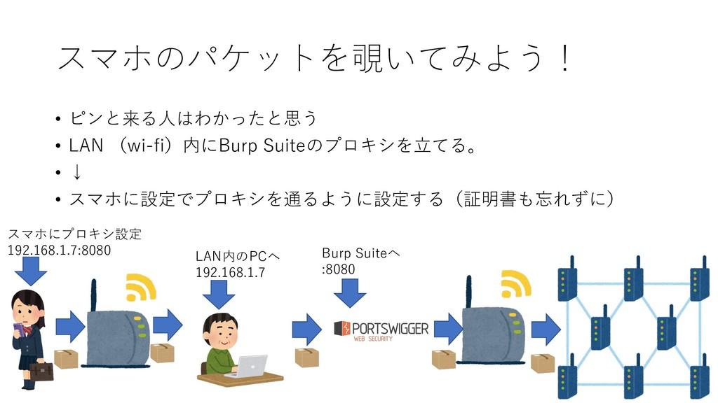 スマホのパケットを覗いてみよう! • ピンと来る⼈はわかったと思う • LAN (wi-fi)...
