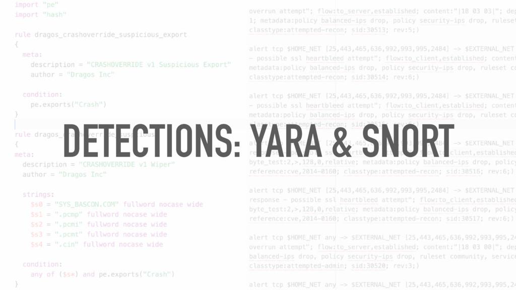DETECTIONS: YARA & SNORT