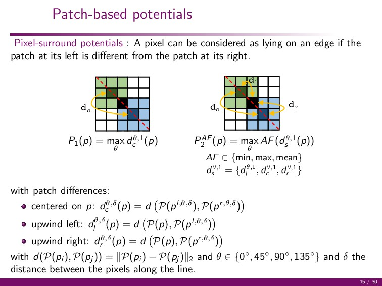 Patch-based potentials Pixel-surround potential...