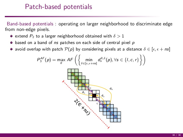 Patch-based potentials Band-based potentials : ...