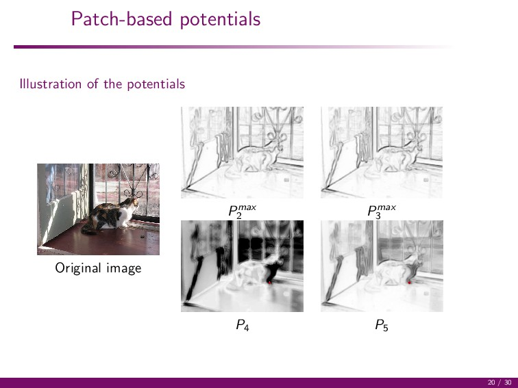 Patch-based potentials Illustration of the pote...