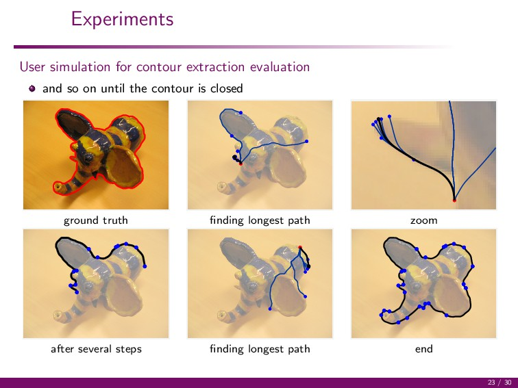 Experiments User simulation for contour extract...